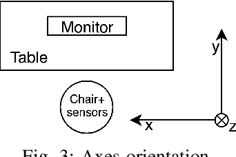 Figure 3 for eSports Pro-Players Behavior During the Game Events: Statistical Analysis of Data Obtained Using the Smart Chair