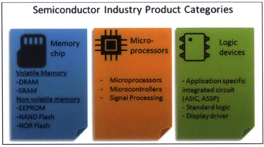 Figure 3-2 from Intel Corporation -- Intel Labs Europe