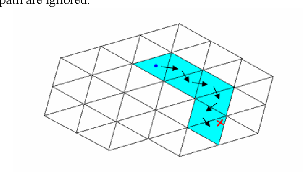 Development of Improved Three Dimensional Unstructured Tetrahedral ...