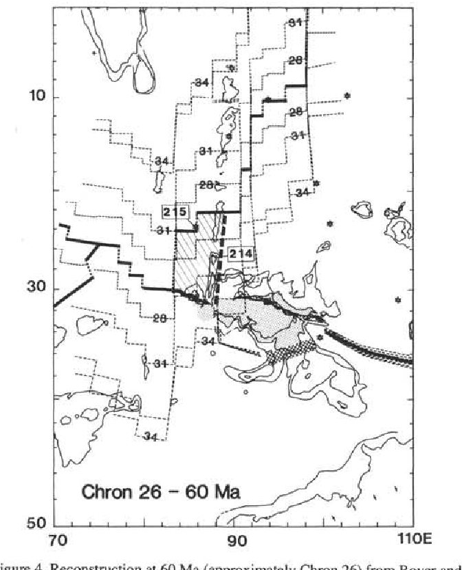 Figure 7 From 38 Tectonic Constraints On The Hot Spot Formation Of