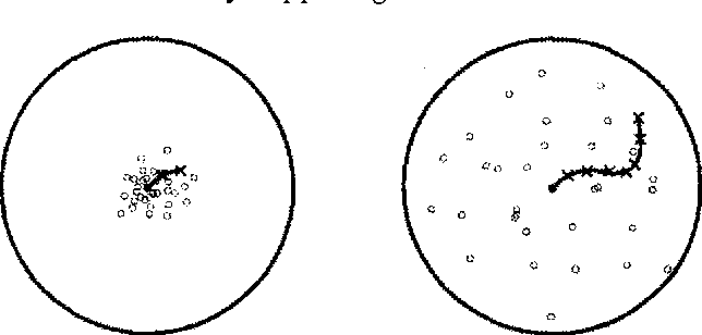 Figure 3 for Stochastic Simulation Algorithms for Dynamic Probabilistic Networks
