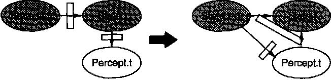 Figure 4 for Stochastic Simulation Algorithms for Dynamic Probabilistic Networks