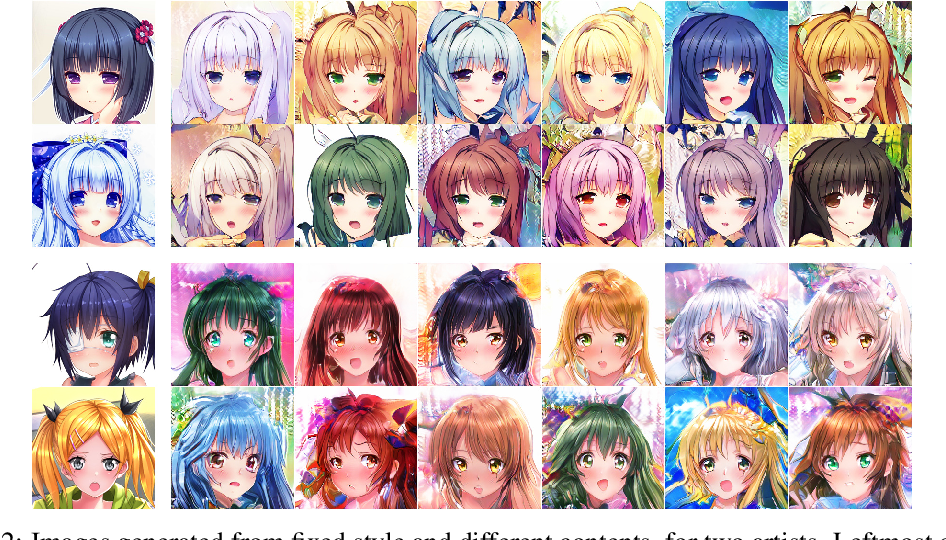 Figure 4 for Disentangling Style and Content in Anime Illustrations