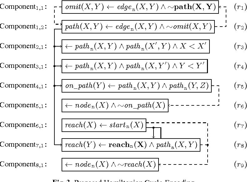 Figure 1 for Grounding Recursive Aggregates: Preliminary Report