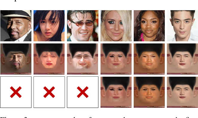Figure 4 for MeInGame: Create a Game Character Face from a Single Portrait