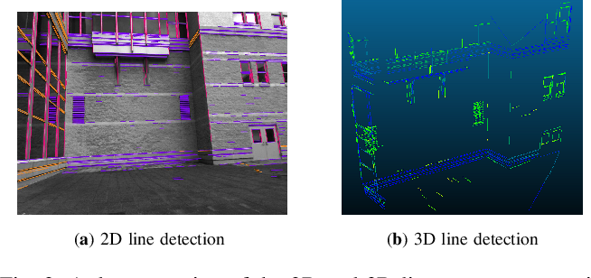 Figure 4 for Line-based Camera Pose Estimation in Point Cloud of Structured Environments