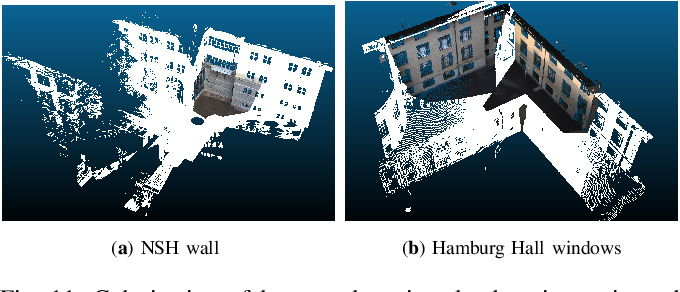 Figure 3 for Line-based Camera Pose Estimation in Point Cloud of Structured Environments