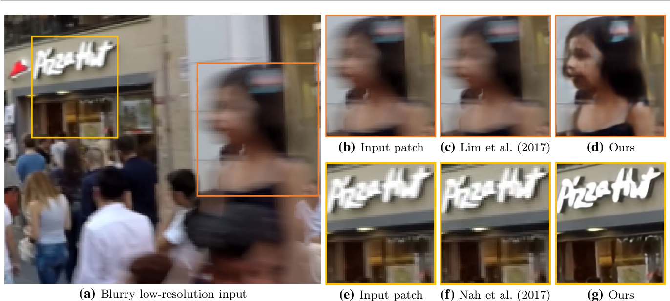 Figure 1 for Gated Fusion Network for Degraded Image Super Resolution