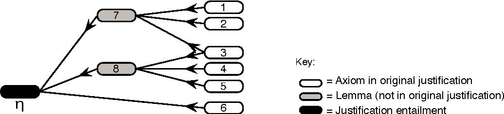 figure 13.1