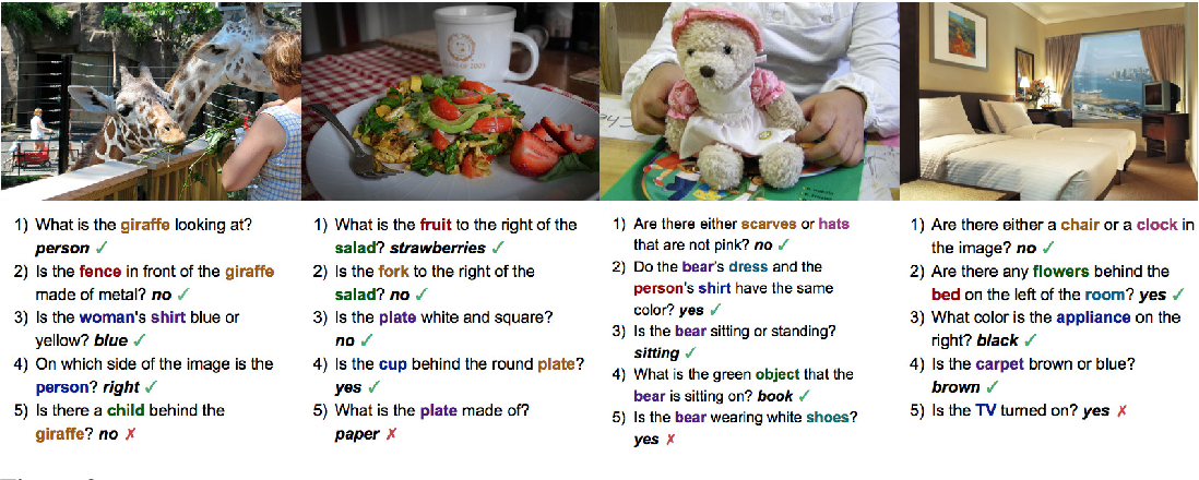 Figure 3 for Learning by Abstraction: The Neural State Machine