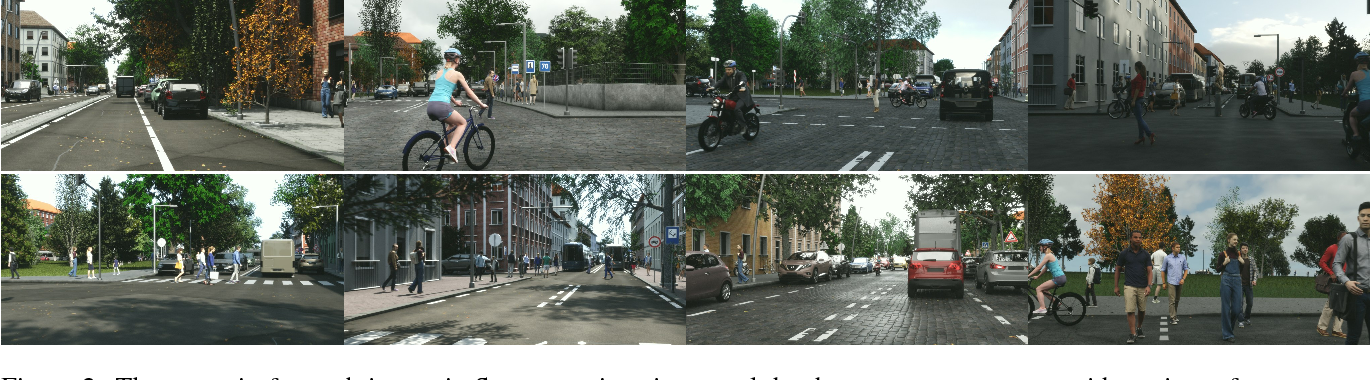 Figure 2 for Synscapes: A Photorealistic Synthetic Dataset for Street Scene Parsing