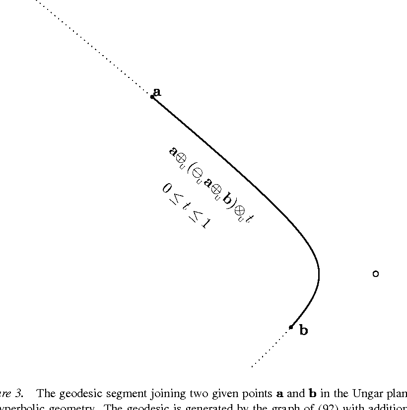 Figure 3 from From the Group SL(2, C) to Gyrogroups and Gyrovector