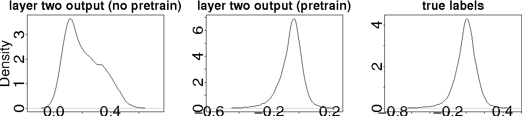 Figure 3 for A Deep Learning Model for Structured Outputs with High-order Interaction