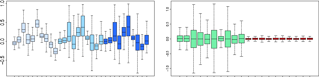 Figure 4 for A Deep Learning Model for Structured Outputs with High-order Interaction