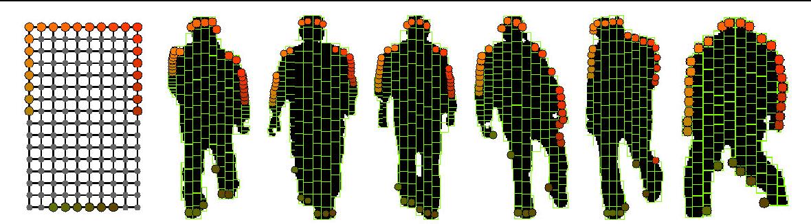 Figure 4 from Detecting abnormal gait - Semantic Scholar
