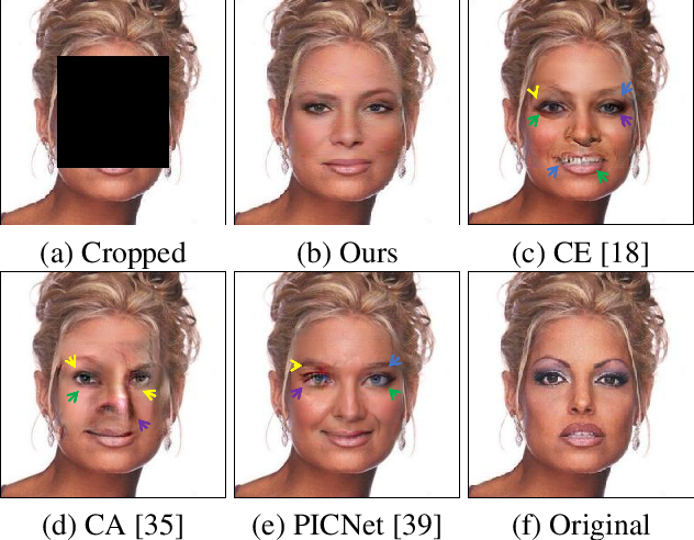 Figure 1 for Domain Embedded Multi-model Generative Adversarial Networks for Image-based Face Inpainting