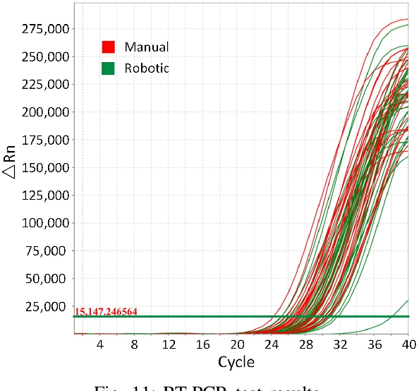 Figure 3 for Design and Control of a Highly Redundant Rigid-Flexible Coupling Robot to Assist the COVID-19 Oropharyngeal-Swab Sampling