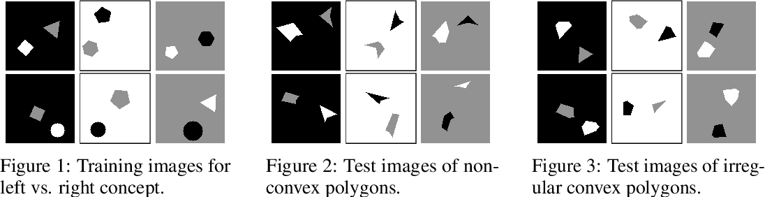 Figure 1 for Challenge of Spatial Cognition for Deep Learning