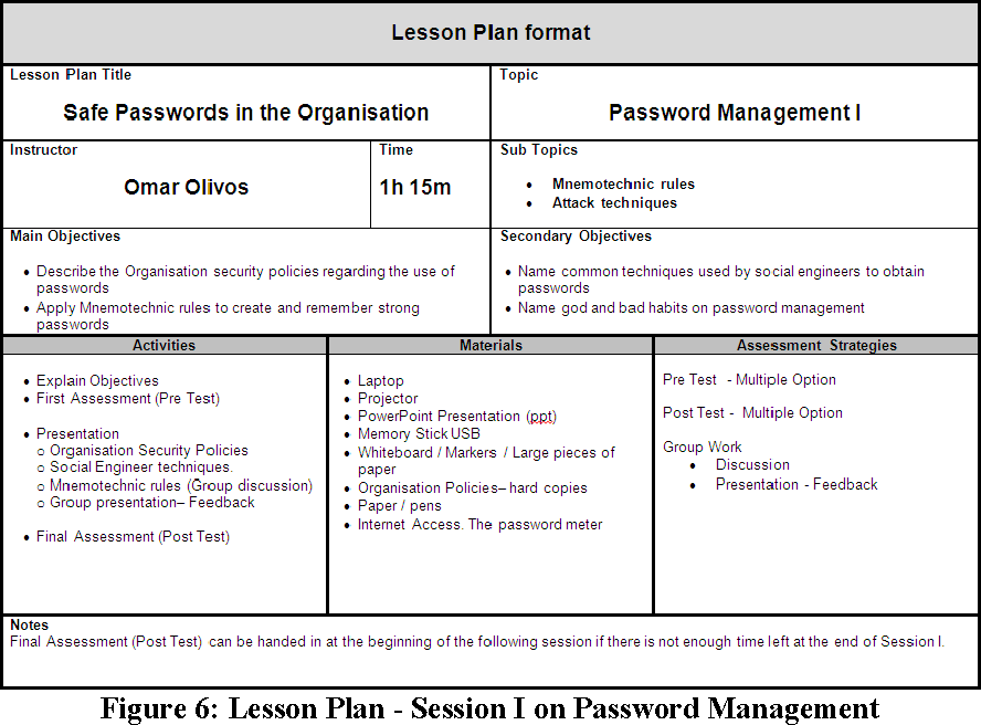 Figure 6 from Creating a Security Culture Development Plan and a