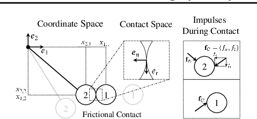 Figure 1 for A Differentiable Contact Model to Extend Lagrangian and Hamiltonian Neural Networks for Modeling Hybrid Dynamics