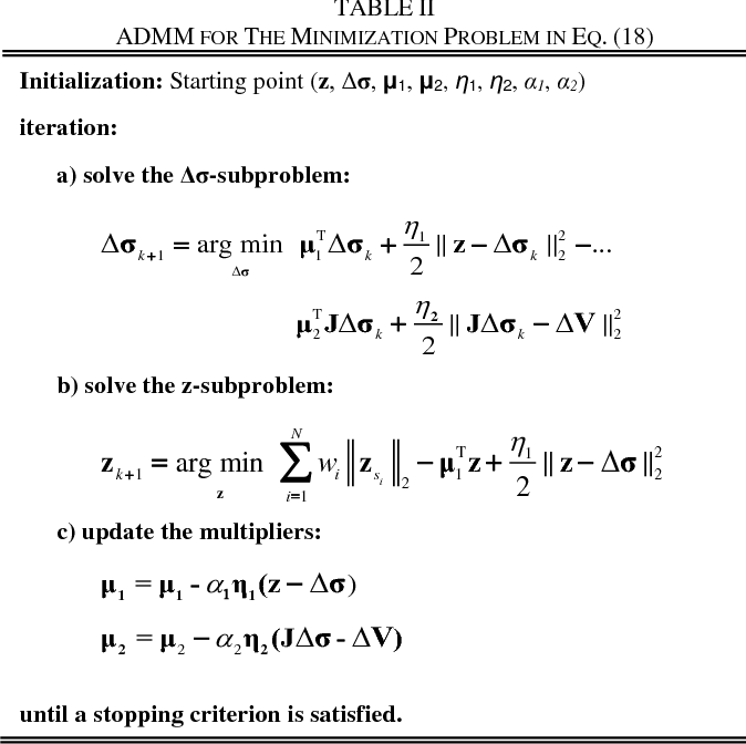 TABLE II ADMM FOR THE MINIMIZATION PROBLEM IN EQ. (18)