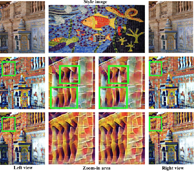 Figure 1 for Neural Stereoscopic Image Style Transfer