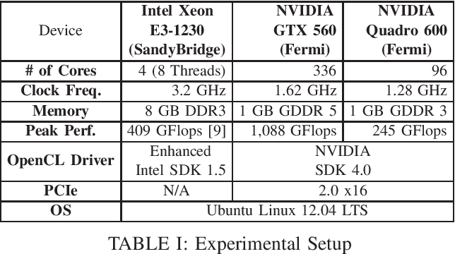 Figure 1 from Transparent CPU-GPU collaboration for data
