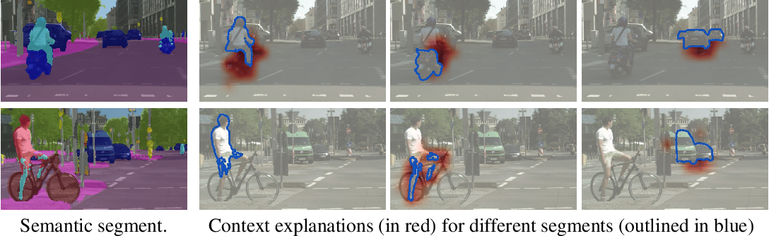 Figure 1 for Grid Saliency for Context Explanations of Semantic Segmentation