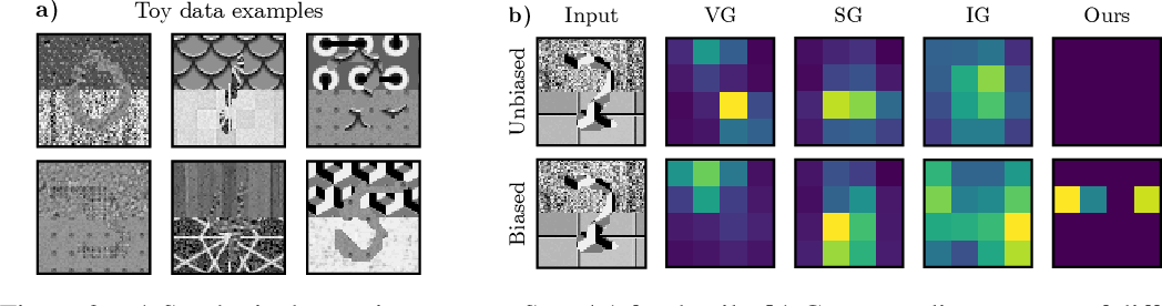 Figure 3 for Grid Saliency for Context Explanations of Semantic Segmentation