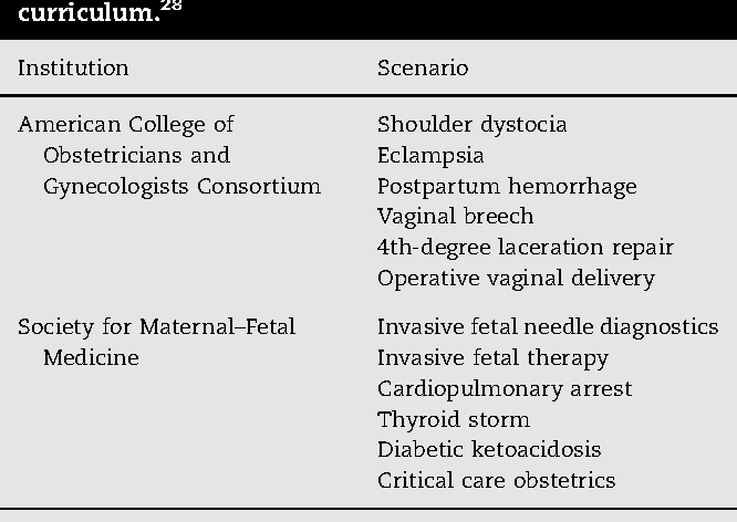 Table 2 from Developing a program, a curriculum, a scenario