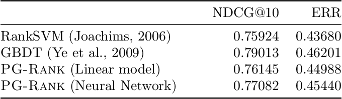 Figure 1 for Policy Learning for Fairness in Ranking