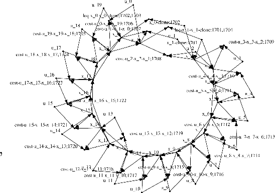 Figure 3 for Graphical Newton