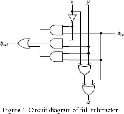 circuit diagram of full subtractor