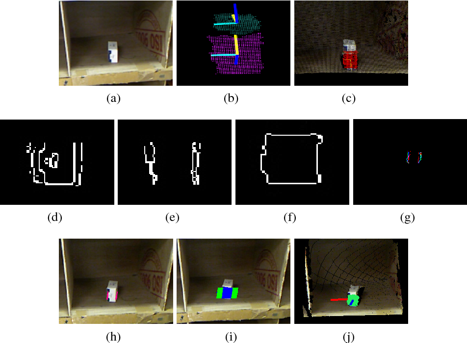 Figure 4 for Optimized edge-based grasping method for a cluttered environment