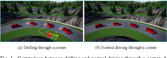 Figure 1 for High-speed Autonomous Drifting with Deep Reinforcement Learning