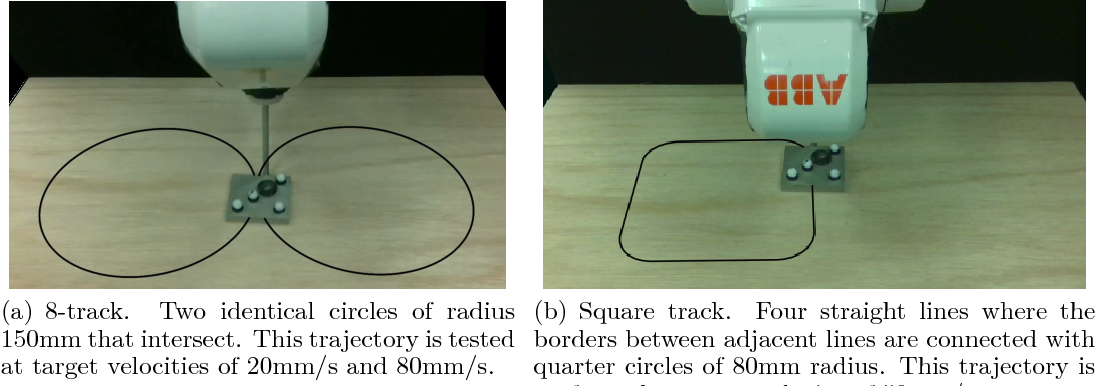 Figure 4 for A Data-Efficient Approach to Precise and Controlled Pushing