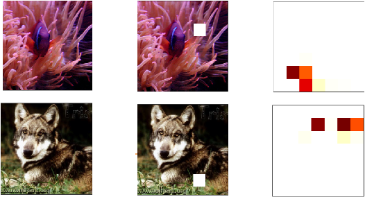 Figure 2 for PatchGuard: Provable Defense against Adversarial Patches Using Masks on Small Receptive Fields