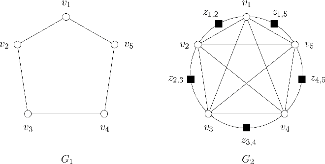 Figure 1 From The Full Steiner Tree Problem