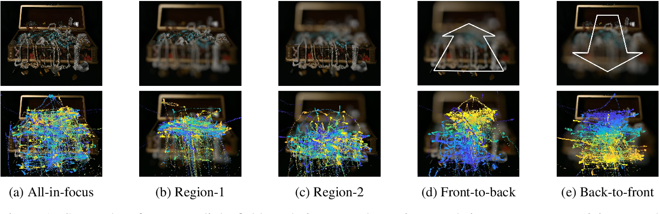 Figure 1 for A Study on Visual Perception of Light Field Content