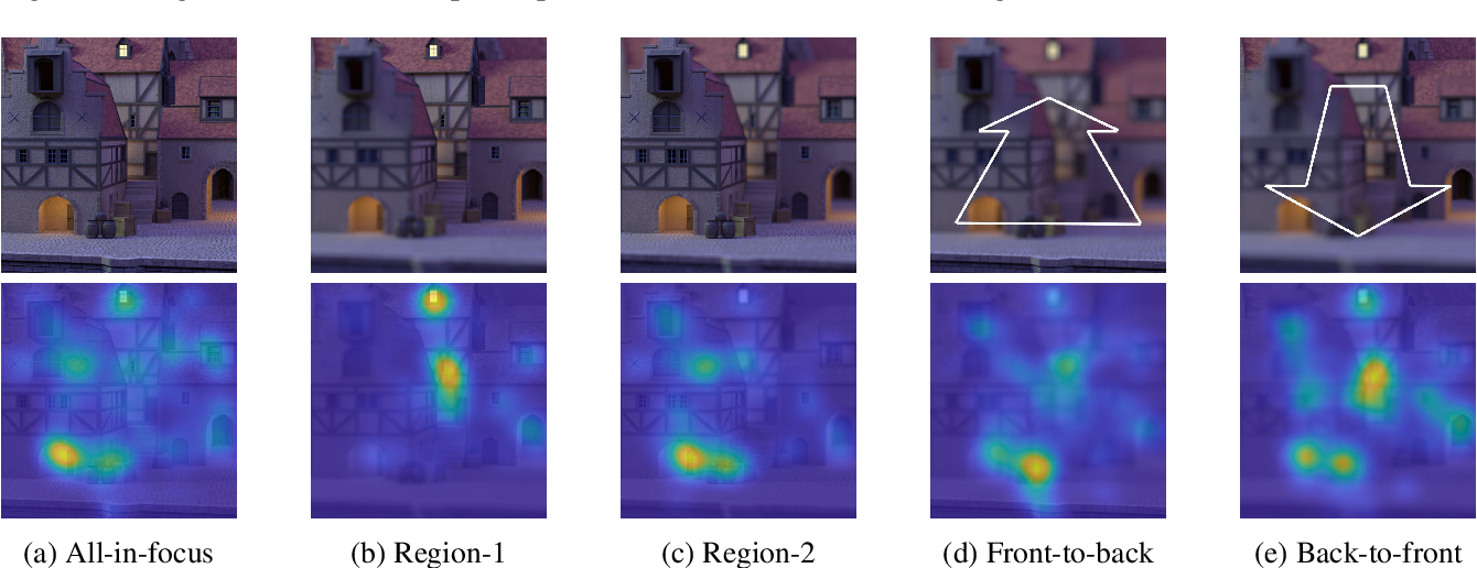 Figure 2 for A Study on Visual Perception of Light Field Content
