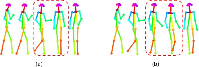 Figure 2 for DanceIt: Music-inspired Dancing Video Synthesis
