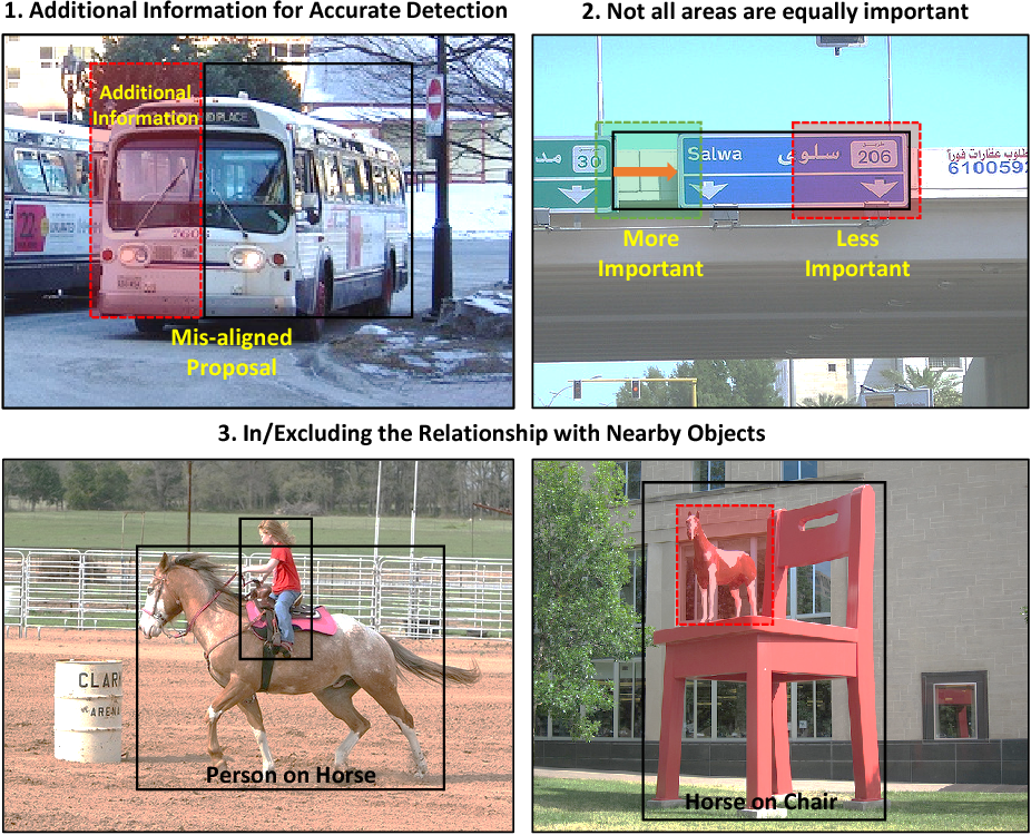 Figure 1 for BAN: Focusing on Boundary Context for Object Detection