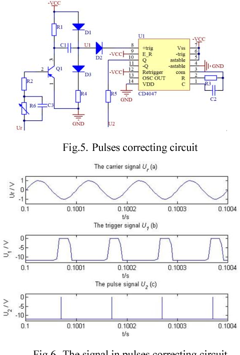 A detector circuit design for roundness measuring instrument based
