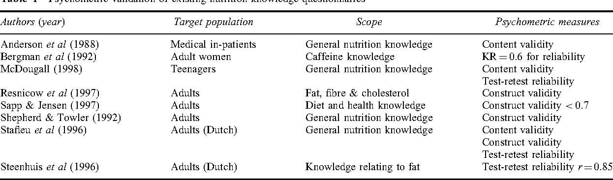 Opinion you General dietary requirements of adults precisely know