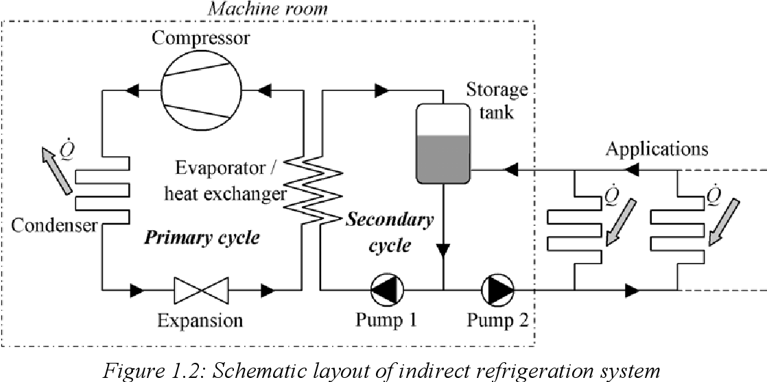 PDF] Fluidized bed heat exchangers to prevent fouling in ice