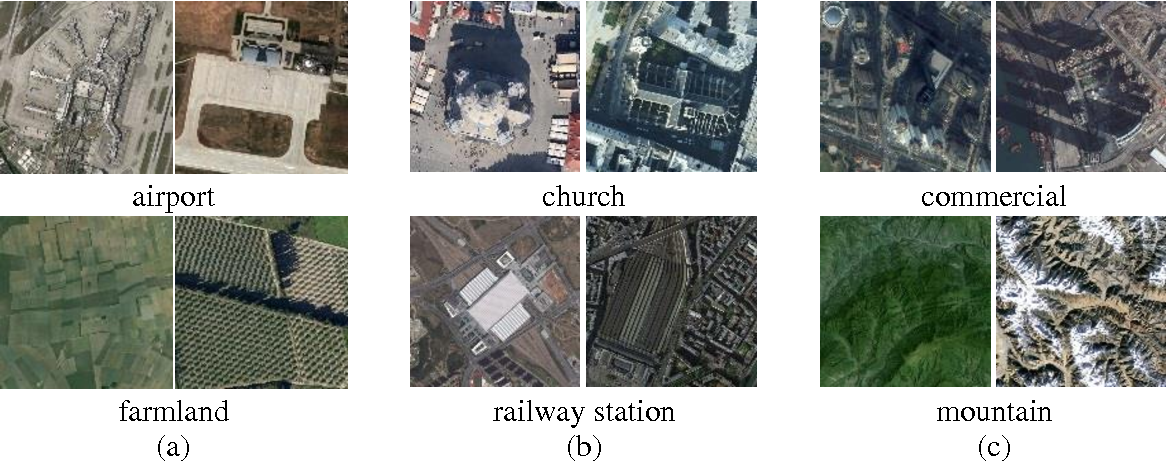 Figure 3 for AID: A Benchmark Dataset for Performance Evaluation of Aerial Scene Classification