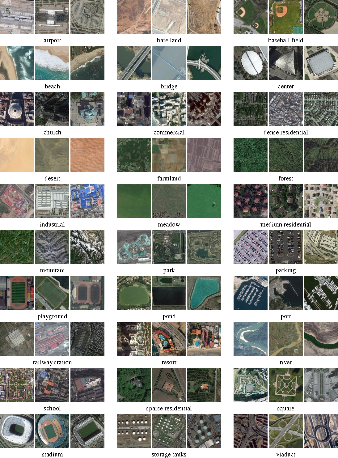 Figure 1 for AID: A Benchmark Dataset for Performance Evaluation of Aerial Scene Classification