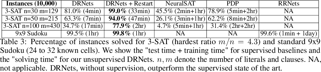 Figure 4 for Deep Reasoning Networks: Thinking Fast and Slow