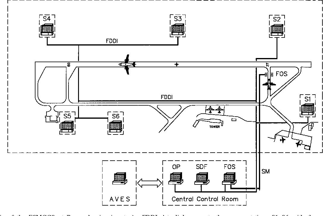 Extrinsic fabry perot interferometer fiber optic microphone figure 1 pooptronica