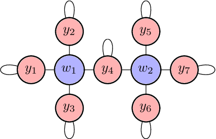 Figure 2 for Evolutionary Game Theory Squared: Evolving Agents in Endogenously Evolving Zero-Sum Games